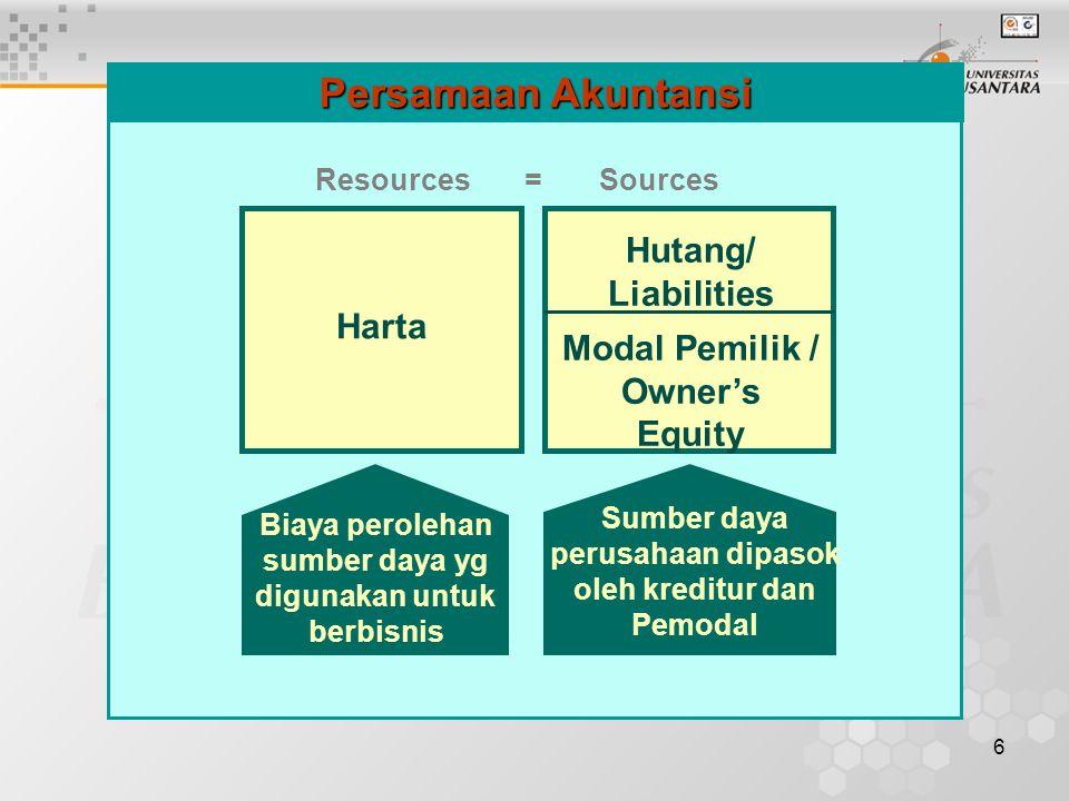 6 Harta Hutang/ Liabilities Modal Pemilik / Owner's Equity Resources = Sources Biaya perolehan sumber daya yg digunakan untuk berbisnis Sumber daya pe