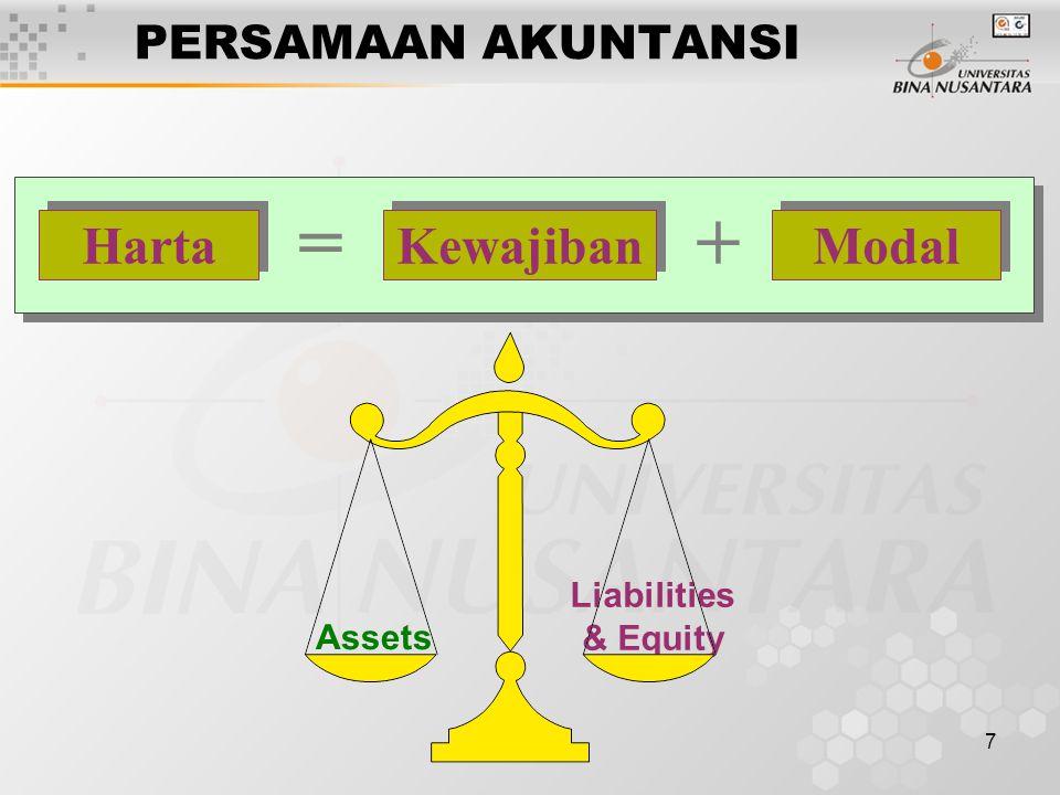 7 Assets Liabilities & Equity PERSAMAAN AKUNTANSI Kewajiban Modal Harta =+