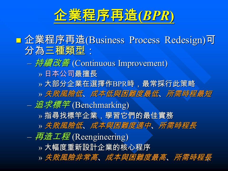 4 企業程序再造 (BPR) 企業程序再造 (Business Process Redesign) 可 分為三種類型: 企業程序再造 (Business Process Redesign) 可 分為三種類型: – 持續改善 (Continuous Improvement) » 日本公司最擅長 » 大