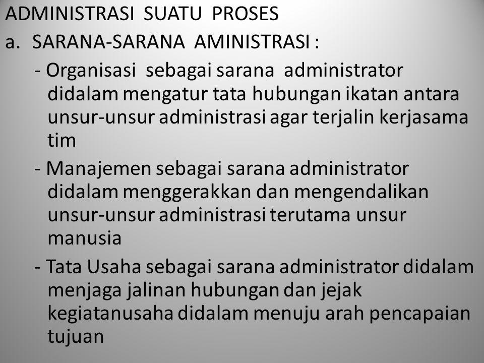 b.PRINSIP-PRINSIP ADMINISTRASI : 1. Pembagian kerja / spesialisasi 2.