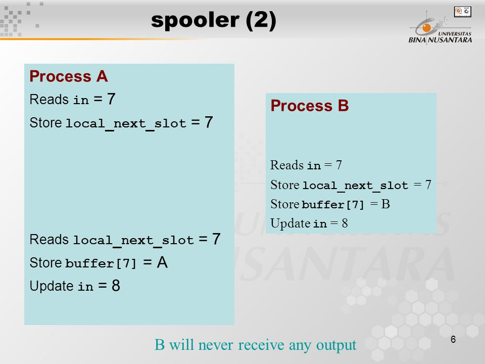 6 spooler (2) Process A Reads in = 7 Store local_next_slot = 7 Reads local_next_slot = 7 Store buffer[7] = A Update in = 8 Process B Reads in = 7 Store local_next_slot = 7 Store buffer[7] = B Update in = 8 B will never receive any output