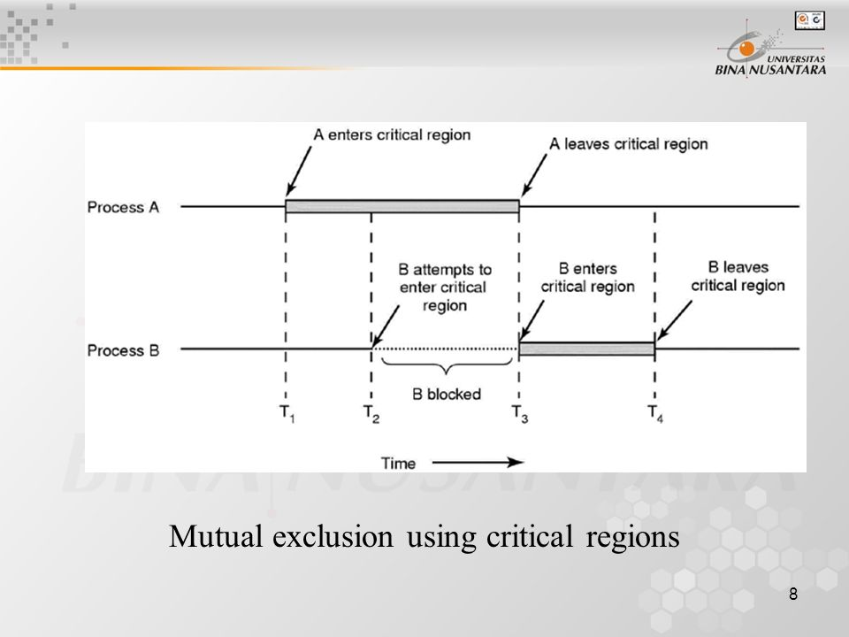 8 Mutual exclusion using critical regions