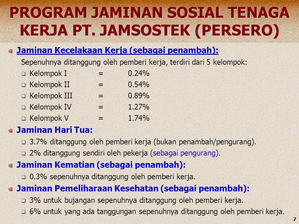 7 PROGRAM JAMINAN SOSIAL TENAGA KERJA PT. JAMSOSTEK (PERSERO) Jaminan Kecelakaan Kerja (sebagai penambah): Sepenuhnya ditanggung oleh pemberi kerja, t