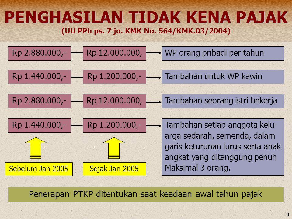 9 PENGHASILAN TIDAK KENA PAJAK PENGHASILAN TIDAK KENA PAJAK (UU PPh ps. 7 jo. KMK No. 564/KMK.03/2004) Rp 2.880.000,- Rp 1.440.000,- WP orang pribadi