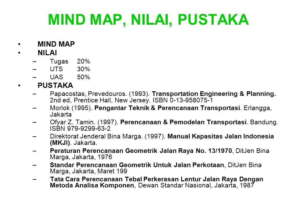 MIND MAP, NILAI, PUSTAKA MIND MAP NILAI –Tugas20% –UTS30% –UAS50% PUSTAKA –Papacostas, Prevedouros. (1993). Transportation Engineering & Planning. 2nd