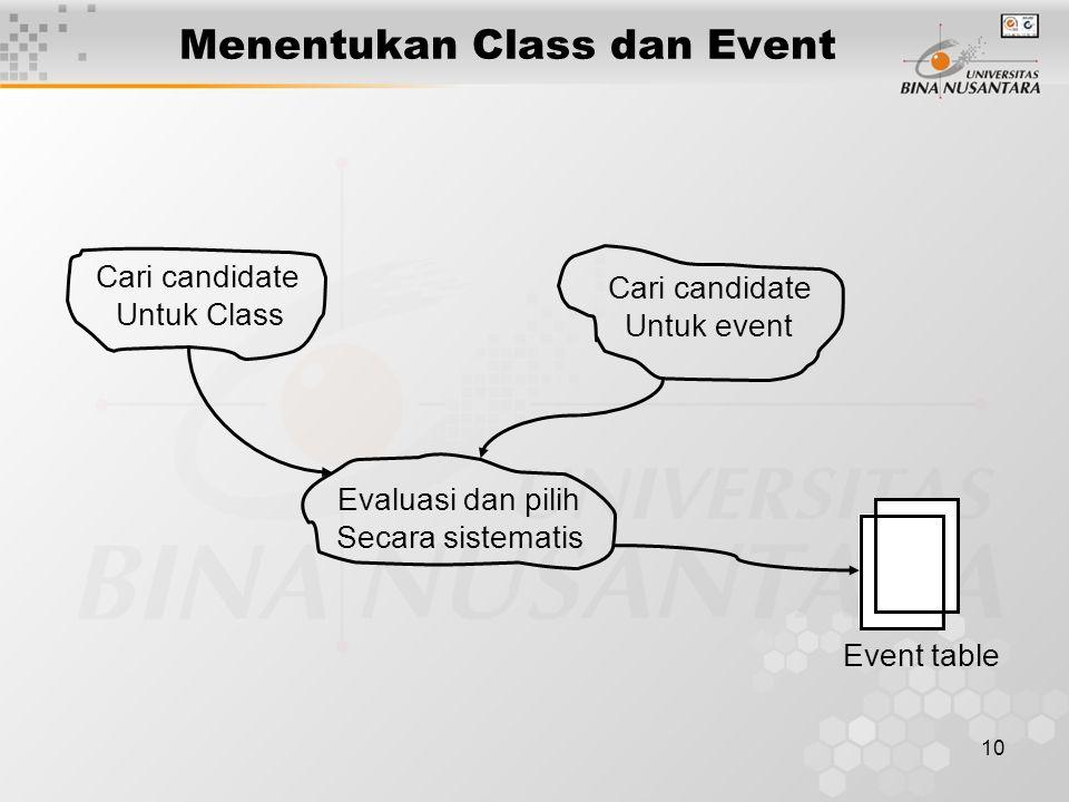 10 Cari candidate Untuk Class Cari candidate Untuk event Evaluasi dan pilih Secara sistematis Event table Menentukan Class dan Event