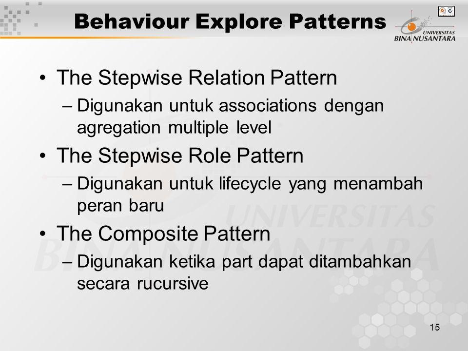 15 Behaviour Explore Patterns The Stepwise Relation Pattern –Digunakan untuk associations dengan agregation multiple level The Stepwise Role Pattern –Digunakan untuk lifecycle yang menambah peran baru The Composite Pattern –Digunakan ketika part dapat ditambahkan secara rucursive