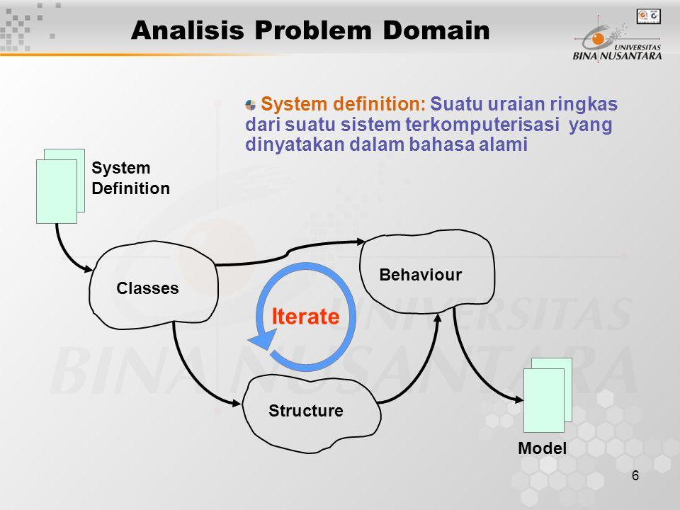 6 Analisis Problem Domain System Definition Classes Behaviour Structure Model Iterate System definition: Suatu uraian ringkas dari suatu sistem terkomputerisasi yang dinyatakan dalam bahasa alami