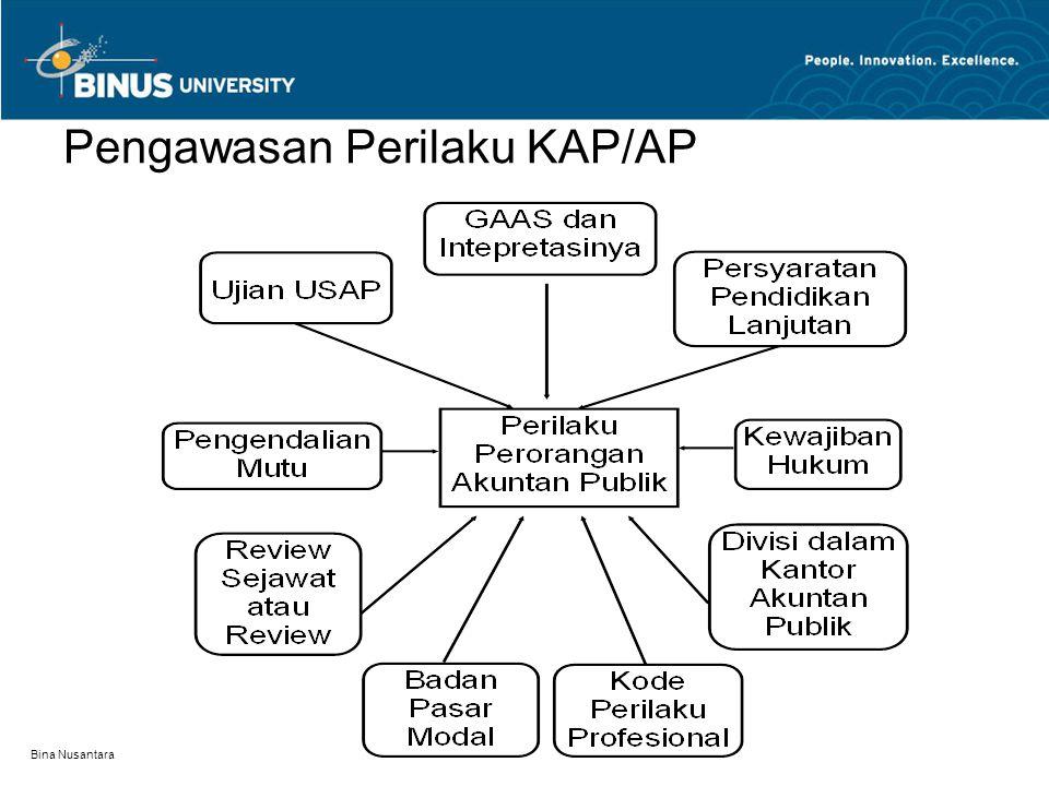 Bina Nusantara Pengawasan Perilaku KAP/AP