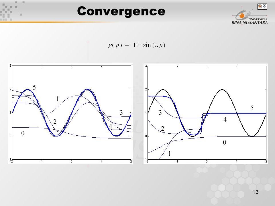 13 Convergence 1 2 3 4 5 0 1 2 3 4 5 0