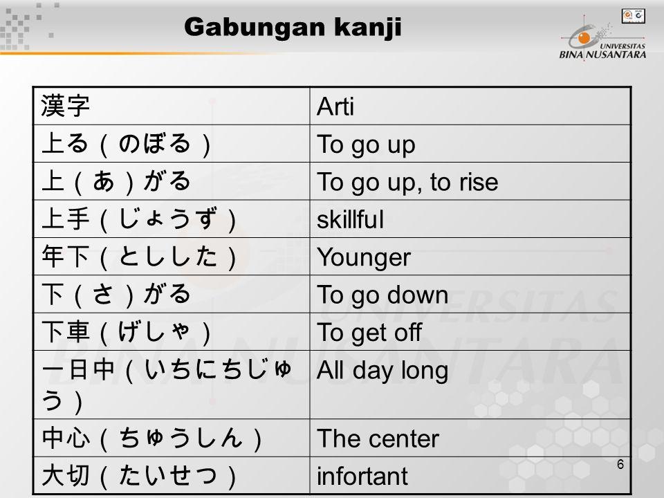 6 Gabungan kanji 漢字 Arti 上る(のぼる) To go up 上(あ)がる To go up, to rise 上手(じょうず) skillful 年下(としした) Younger 下(さ)がる To go down 下車(げしゃ) To get off 一日中(いちにちじゅ う) All day long 中心(ちゅうしん) The center 大切(たいせつ) infortant
