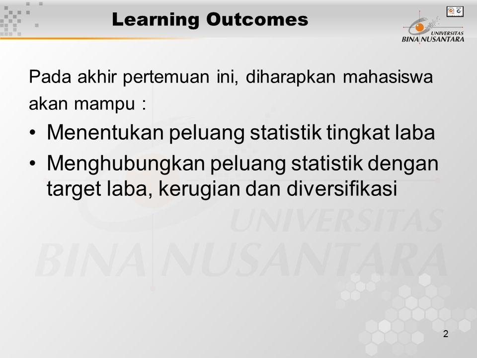 2 Learning Outcomes Pada akhir pertemuan ini, diharapkan mahasiswa akan mampu : Menentukan peluang statistik tingkat laba Menghubungkan peluang statis