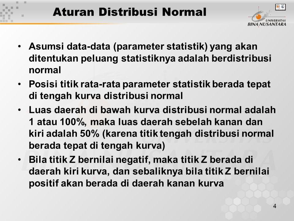 4 Aturan Distribusi Normal Asumsi data-data (parameter statistik) yang akan ditentukan peluang statistiknya adalah berdistribusi normal Posisi titik r