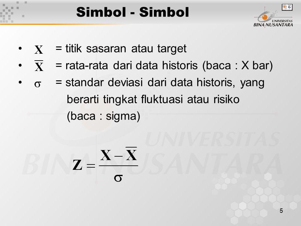 5 Simbol - Simbol = titik sasaran atau target = rata-rata dari data historis (baca : X bar) = standar deviasi dari data historis, yang berarti tingkat fluktuasi atau risiko (baca : sigma)