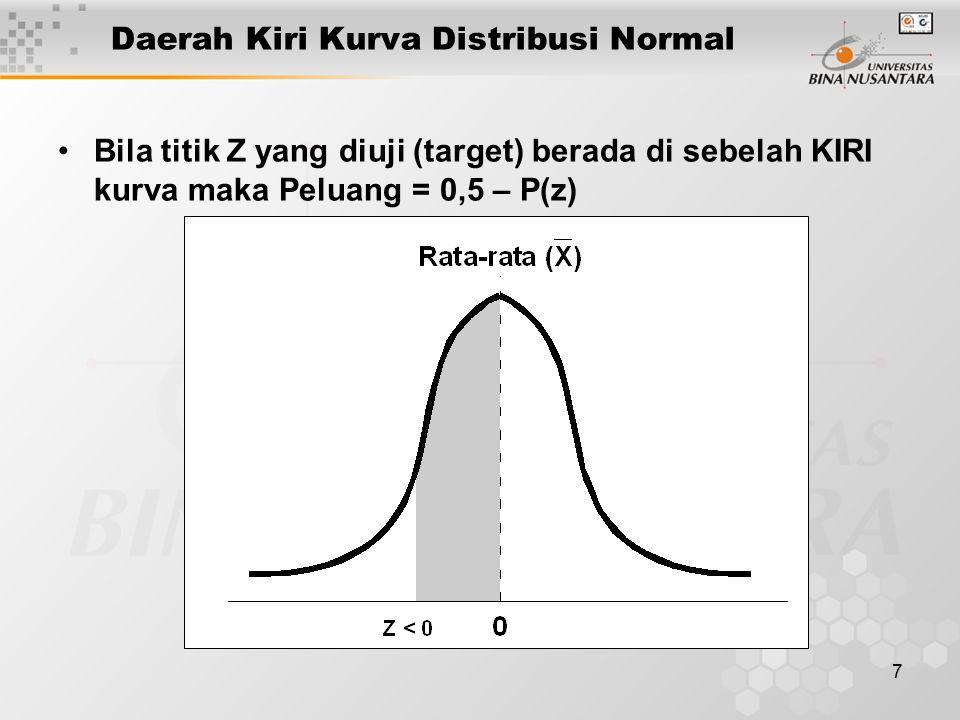 7 Daerah Kiri Kurva Distribusi Normal Bila titik Z yang diuji (target) berada di sebelah KIRI kurva maka Peluang = 0,5 – P(z)