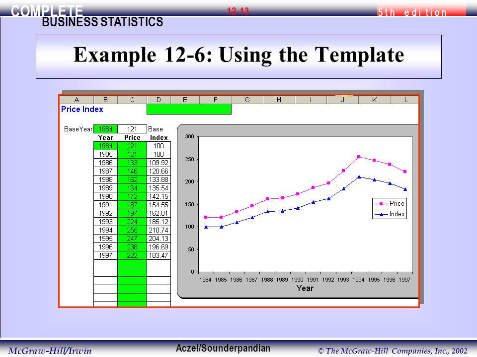 COMPLETE 5 t h e d i t i o n BUSINESS STATISTICS Aczel/Sounderpandian McGraw-Hill/Irwin © The McGraw-Hill Companies, Inc., 2002 12-13 Example 12-6: Using the Template