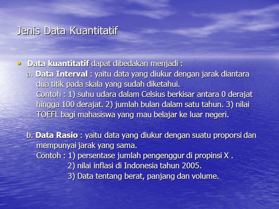 Jenis Data Kuantitatif Data kuantitatif dapat dibedakan menjadi : Data kuantitatif dapat dibedakan menjadi : a. Data Interval : yaitu data yang diukur