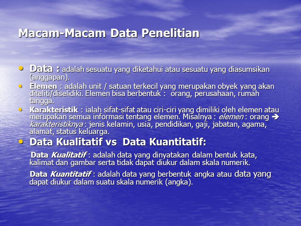 Macam-Macam Data Penelitian Data : adalah sesuatu yang diketahui atau sesuatu yang diasumsikan (anggapan). Data : adalah sesuatu yang diketahui atau s