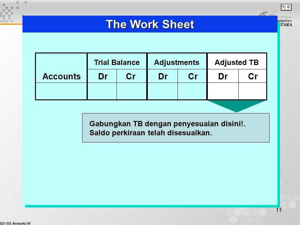 D2182-Armanto W 10 The Work Sheet Masukkan Penyesuaian disini.