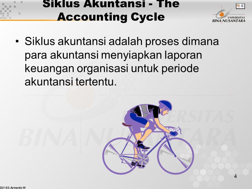 D2182-Armanto W 3 Outline Materi Siklus Akuntansi Jurnal Penyesuaian Work Sheet