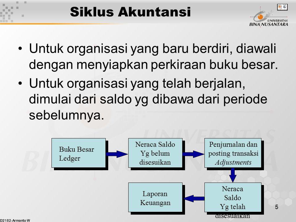 D2182-Armanto W 4 Siklus Akuntansi - The Accounting Cycle Siklus akuntansi adalah proses dimana para akuntansi menyiapkan laporan keuangan organisasi untuk periode akuntansi tertentu.