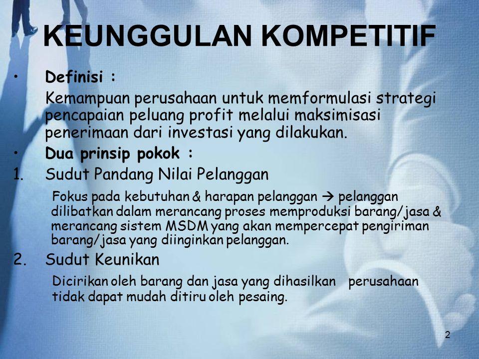 2 KEUNGGULAN KOMPETITIF Definisi : Kemampuan perusahaan untuk memformulasi strategi pencapaian peluang profit melalui maksimisasi penerimaan dari inve
