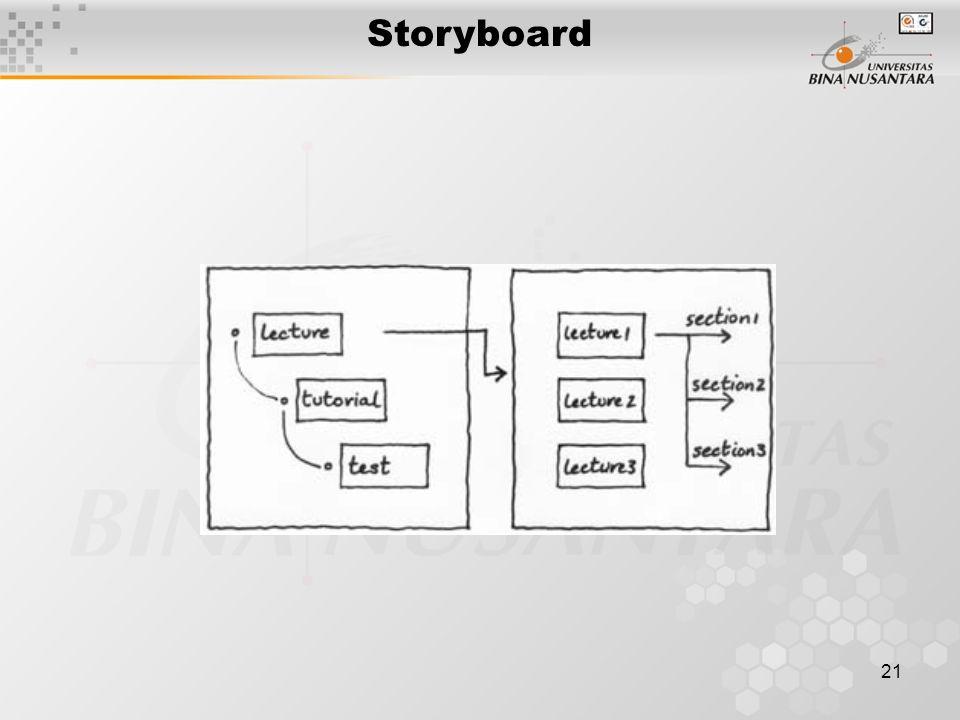 21 Storyboard