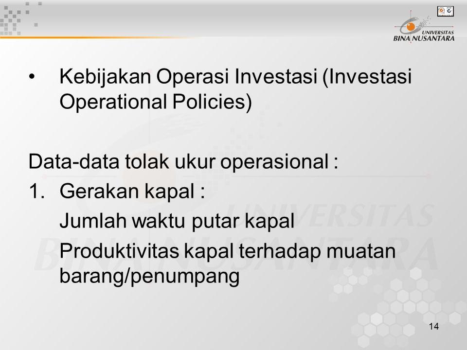 14 Kebijakan Operasi Investasi (Investasi Operational Policies) Data-data tolak ukur operasional : 1.Gerakan kapal : Jumlah waktu putar kapal Produkti