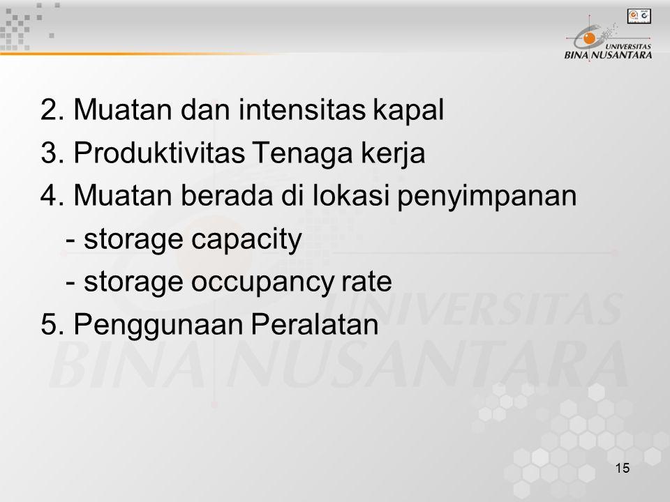 15 2. Muatan dan intensitas kapal 3. Produktivitas Tenaga kerja 4. Muatan berada di lokasi penyimpanan - storage capacity - storage occupancy rate 5.