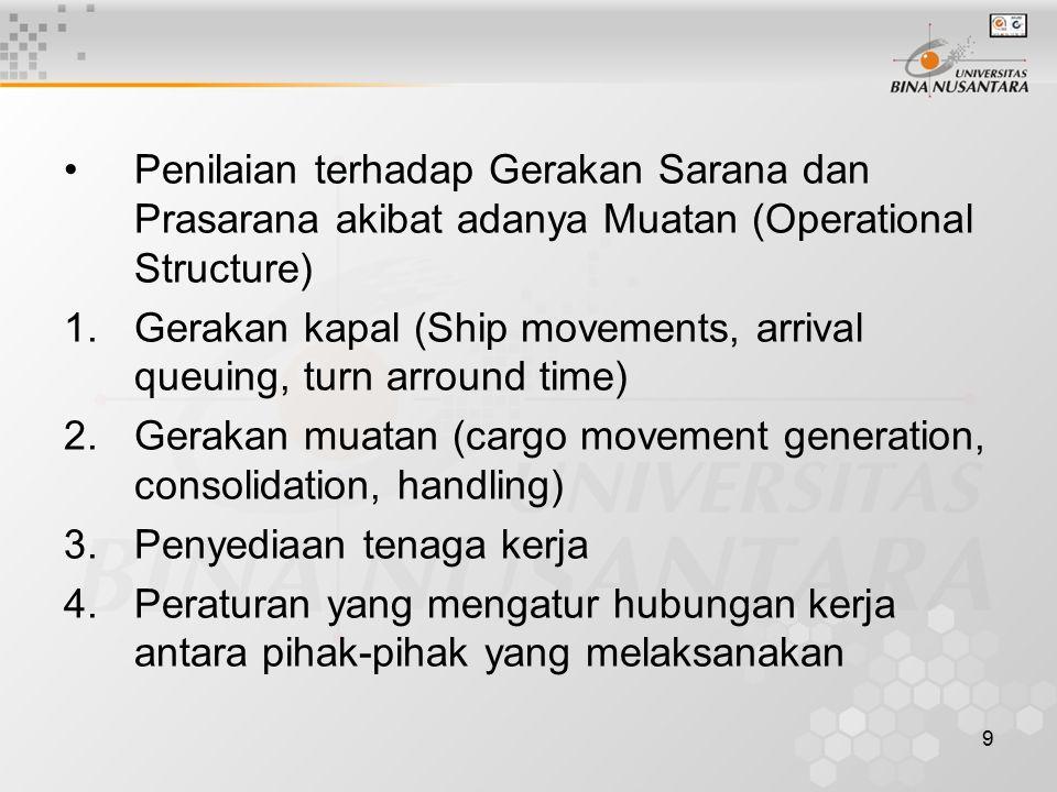 9 Penilaian terhadap Gerakan Sarana dan Prasarana akibat adanya Muatan (Operational Structure) 1.Gerakan kapal (Ship movements, arrival queuing, turn