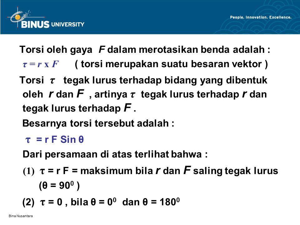 Bina Nusantara Torsi oleh gaya F dalam merotasikan benda adalah : τ = r x F ( torsi merupakan suatu besaran vektor ) Torsi τ tegak lurus terhadap bida