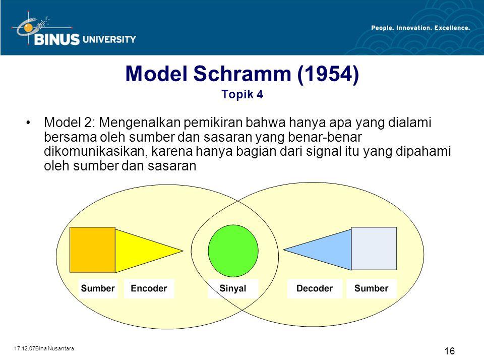 17.12.07Bina Nusantara 15 Model Schramm (1954) Topik 4 Model 1: memiliki kesamaan dengan model Shannon