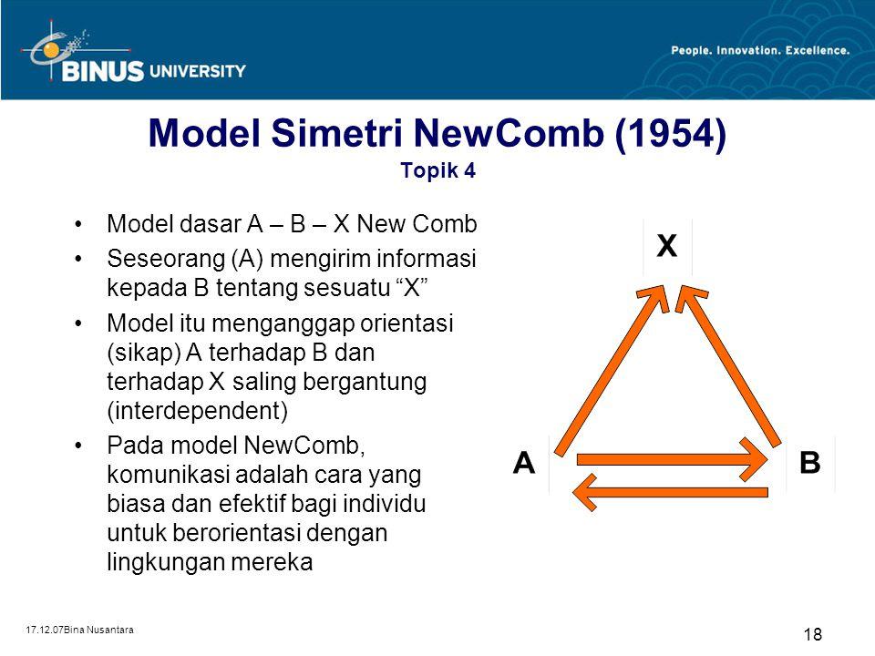 17.12.07Bina Nusantara 17 Model Schramm (1954) Topik 4 Model 3: Komunikasi sebagai interaksi antara keduanya dalam penyandian, pengiriman, penyandian