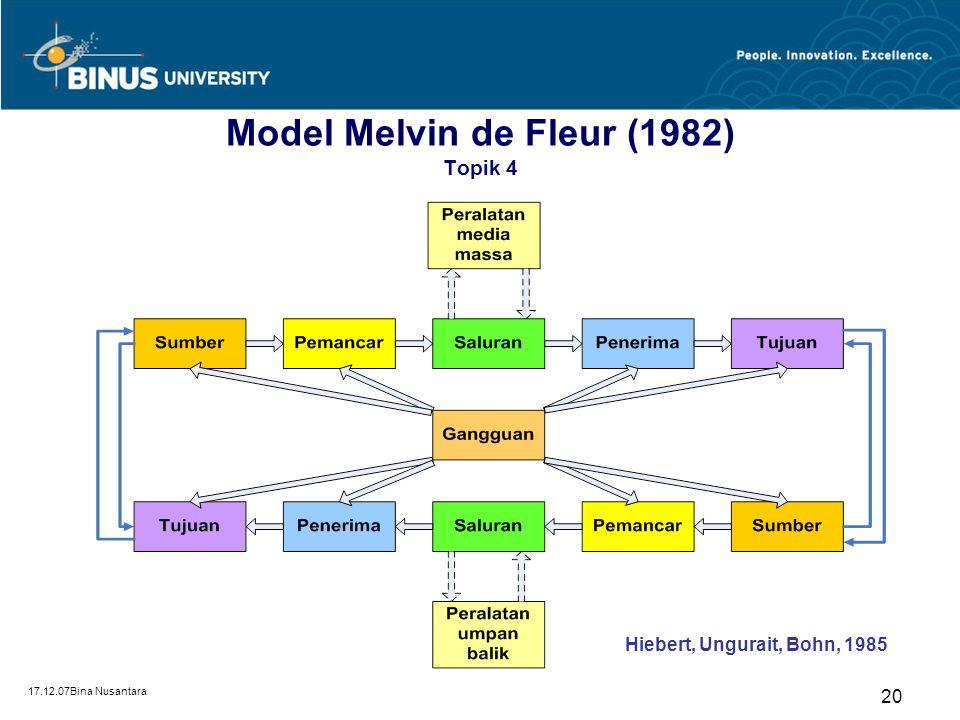 "17.12.07Bina Nusantara 19 Model Melvin de Fleur (1982) Topik 4 Model Mevin de Fleur dikemukakan dalam bukunya ""Theories of Mass Communication"" (1982)"