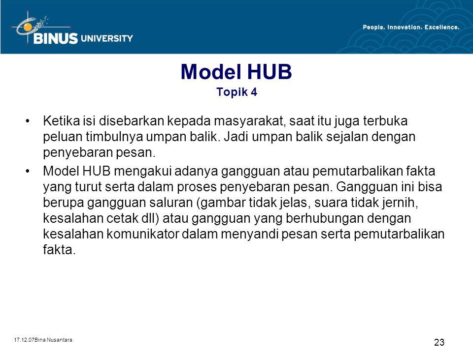 17.12.07Bina Nusantara 22 Model HUB Topik 4 Misalnya dalam media cetak, ide atau gagasan komunikator diperluas oleh jangkauan media cetak Ide dan gaga