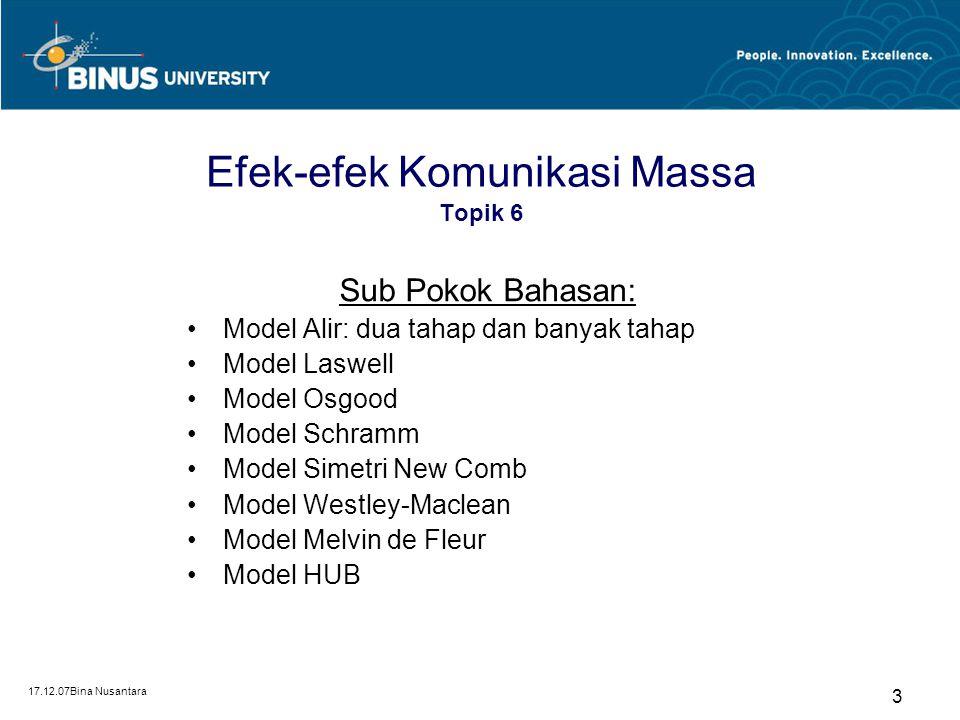 17.12.07Bina Nusantara 13 Model Laswell (1948) Topik 4 Sumbangan pemikiran Laswell dalam kajian teori komunikasi massa adalah identifikasi terhadap fungsi- fungsi komunikasi massa.