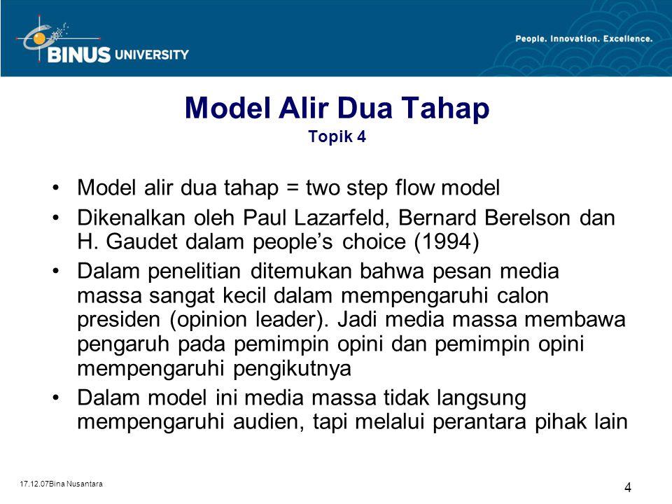 17.12.07Bina Nusantara 4 Model Alir Dua Tahap Topik 4 Model alir dua tahap = two step flow model Dikenalkan oleh Paul Lazarfeld, Bernard Berelson dan H.