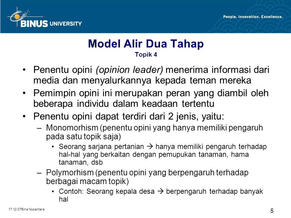 17.12.07Bina Nusantara 4 Model Alir Dua Tahap Topik 4 Model alir dua tahap = two step flow model Dikenalkan oleh Paul Lazarfeld, Bernard Berelson dan