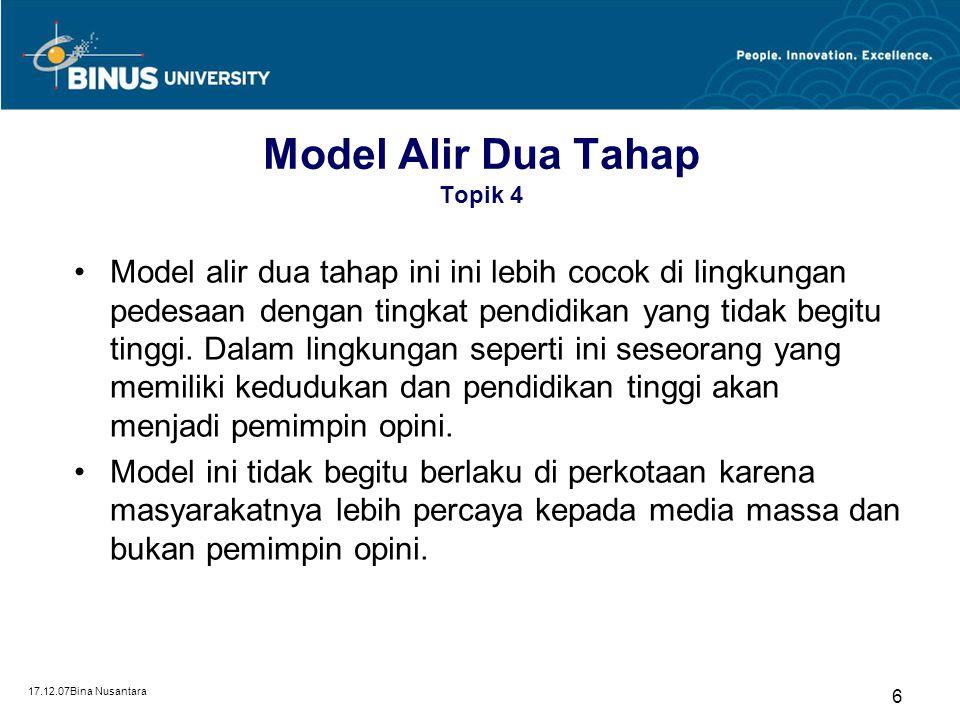 17.12.07Bina Nusantara 16 Model Schramm (1954) Topik 4 Model 2: Mengenalkan pemikiran bahwa hanya apa yang dialami bersama oleh sumber dan sasaran yang benar-benar dikomunikasikan, karena hanya bagian dari signal itu yang dipahami oleh sumber dan sasaran
