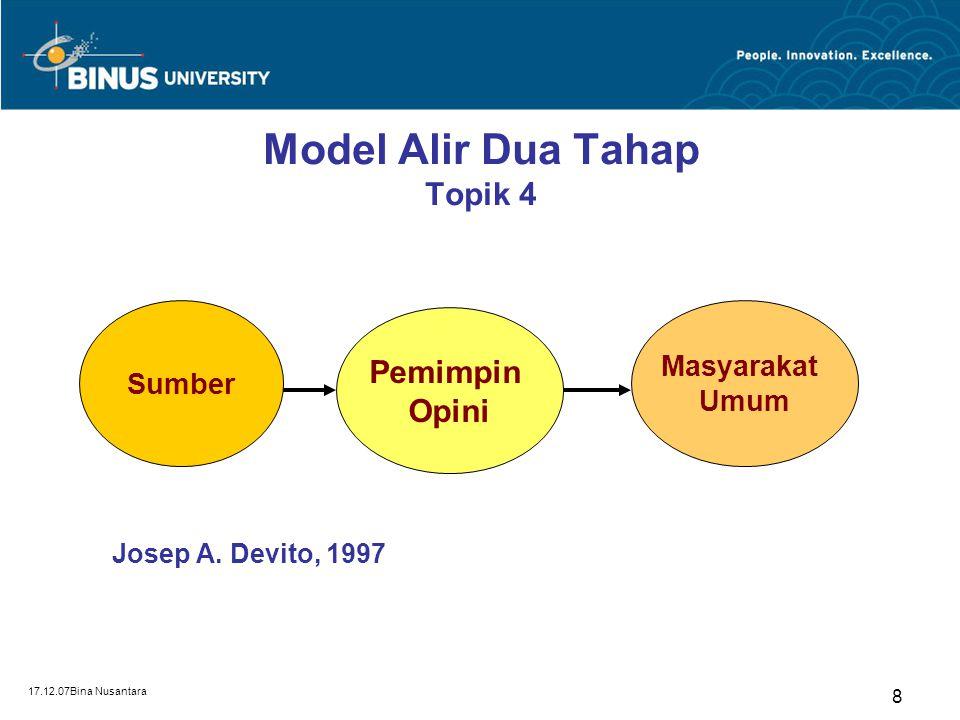 17.12.07Bina Nusantara 8 Sumber Pemimpin Opini Masyarakat Umum Model Alir Dua Tahap Topik 4 Josep A.