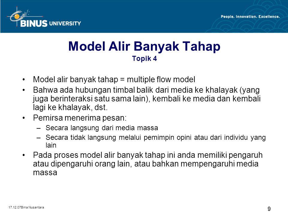 17.12.07Bina Nusantara 9 Model Alir Banyak Tahap Topik 4 Model alir banyak tahap = multiple flow model Bahwa ada hubungan timbal balik dari media ke khalayak (yang juga berinteraksi satu sama lain), kembali ke media dan kembali lagi ke khalayak, dst.