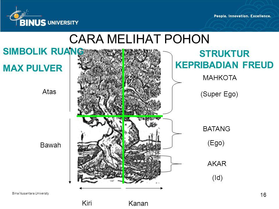 Bina Nusantara University 16 CARA MELIHAT POHON SIMBOLIK RUANG MAX PULVER STRUKTUR KEPRIBADIAN FREUD (Super Ego) MAHKOTA BATANG AKAR (Ego) (Id) Atas B