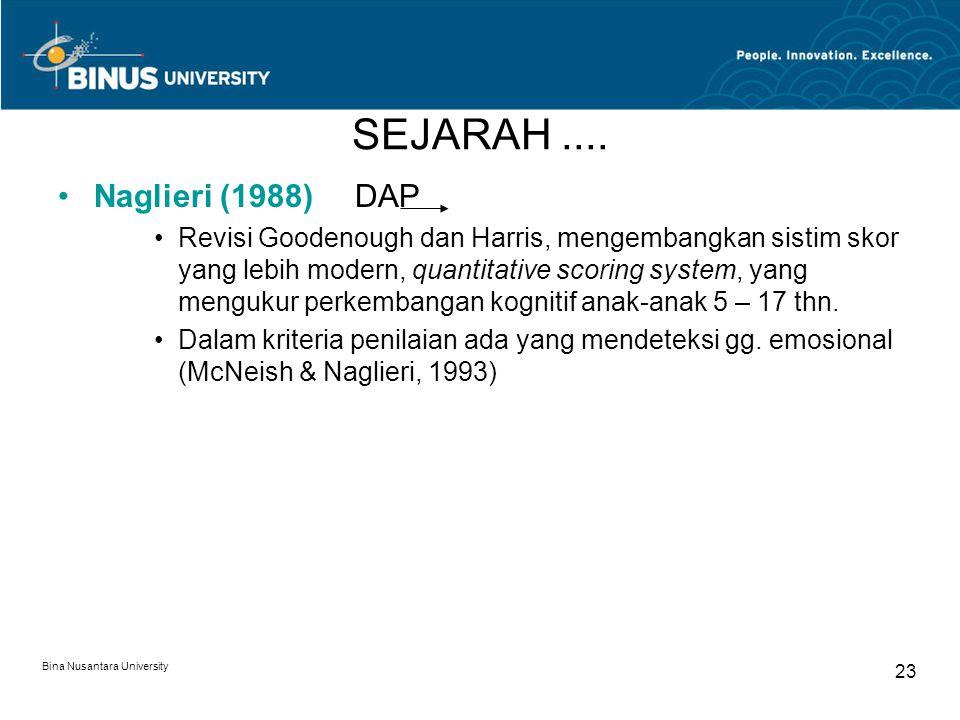 Bina Nusantara University 23 SEJARAH....