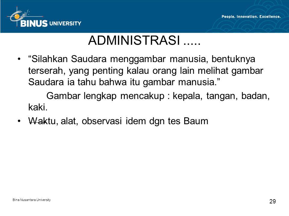 """Bina Nusantara University 29 ADMINISTRASI..... """"Silahkan Saudara menggambar manusia, bentuknya terserah, yang penting kalau orang lain melihat gambar"""