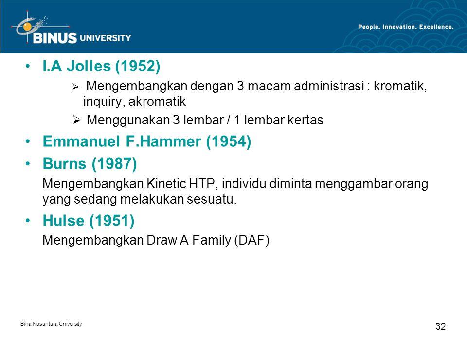 Bina Nusantara University 32 I.A Jolles (1952)  Mengembangkan dengan 3 macam administrasi : kromatik, inquiry, akromatik  Menggunakan 3 lembar / 1 lembar kertas Emmanuel F.Hammer (1954) Burns (1987) Mengembangkan Kinetic HTP, individu diminta menggambar orang yang sedang melakukan sesuatu.