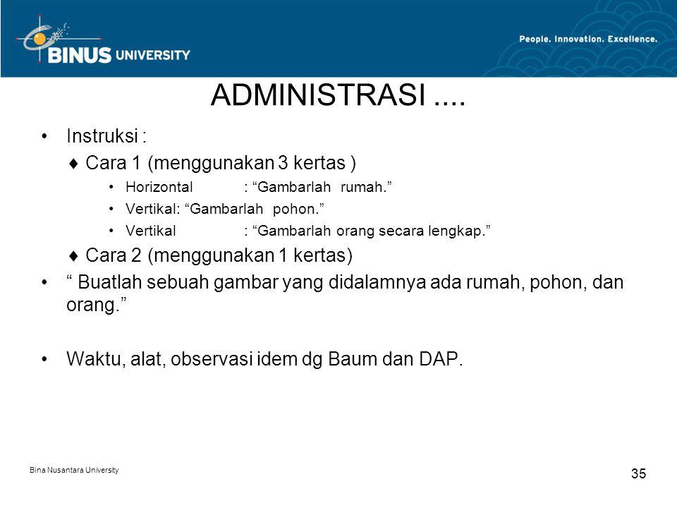 """Bina Nusantara University 35 ADMINISTRASI.... Instruksi :  Cara 1 (menggunakan 3 kertas ) Horizontal: """"Gambarlah rumah."""" Vertikal: """"Gambarlah pohon."""""""