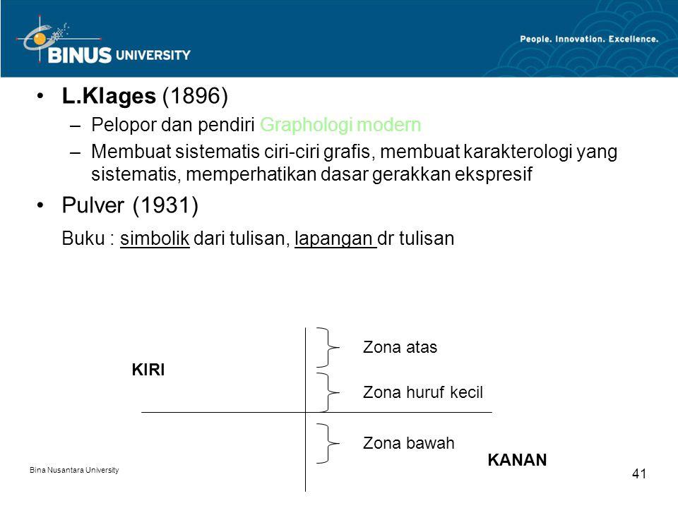 Bina Nusantara University 41 L.Klages (1896) –Pelopor dan pendiri Graphologi modern –Membuat sistematis ciri-ciri grafis, membuat karakterologi yang s