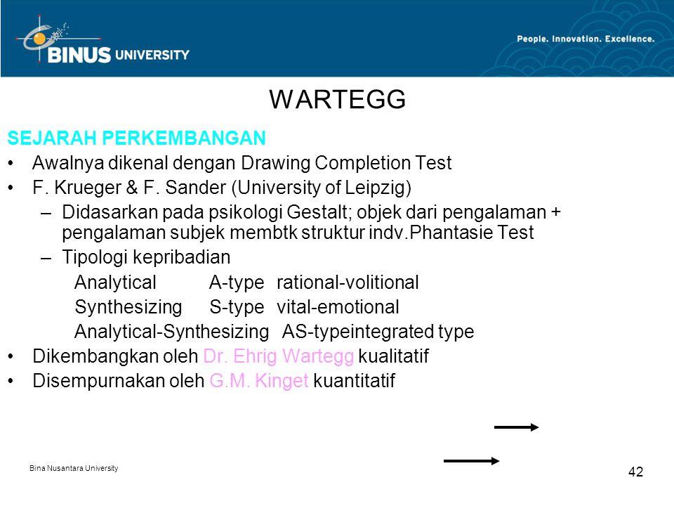 Bina Nusantara University 42 WARTEGG SEJARAH PERKEMBANGAN Awalnya dikenal dengan Drawing Completion Test F.