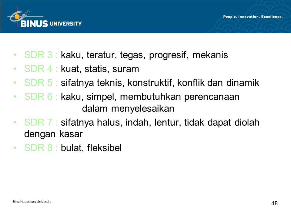 Bina Nusantara University 48 SDR 3 : kaku, teratur, tegas, progresif, mekanis SDR 4 : kuat, statis, suram SDR 5 : sifatnya teknis, konstruktif, konflik dan dinamik SDR 6 : kaku, simpel, membutuhkan perencanaan dalam menyelesaikan SDR 7 : sifatnya halus, indah, lentur, tidak dapat diolah dengan kasar SDR 8 : bulat, fleksibel