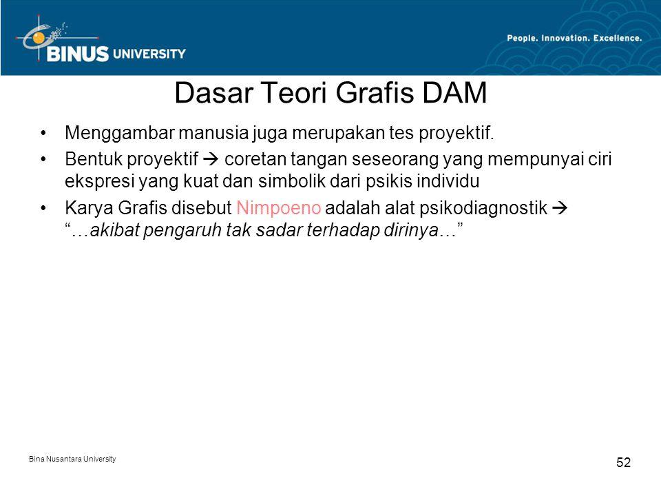 Bina Nusantara University 52 Dasar Teori Grafis DAM Menggambar manusia juga merupakan tes proyektif. Bentuk proyektif  coretan tangan seseorang yang